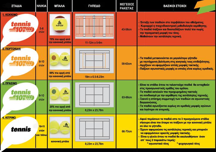 diagramma ekmathisis